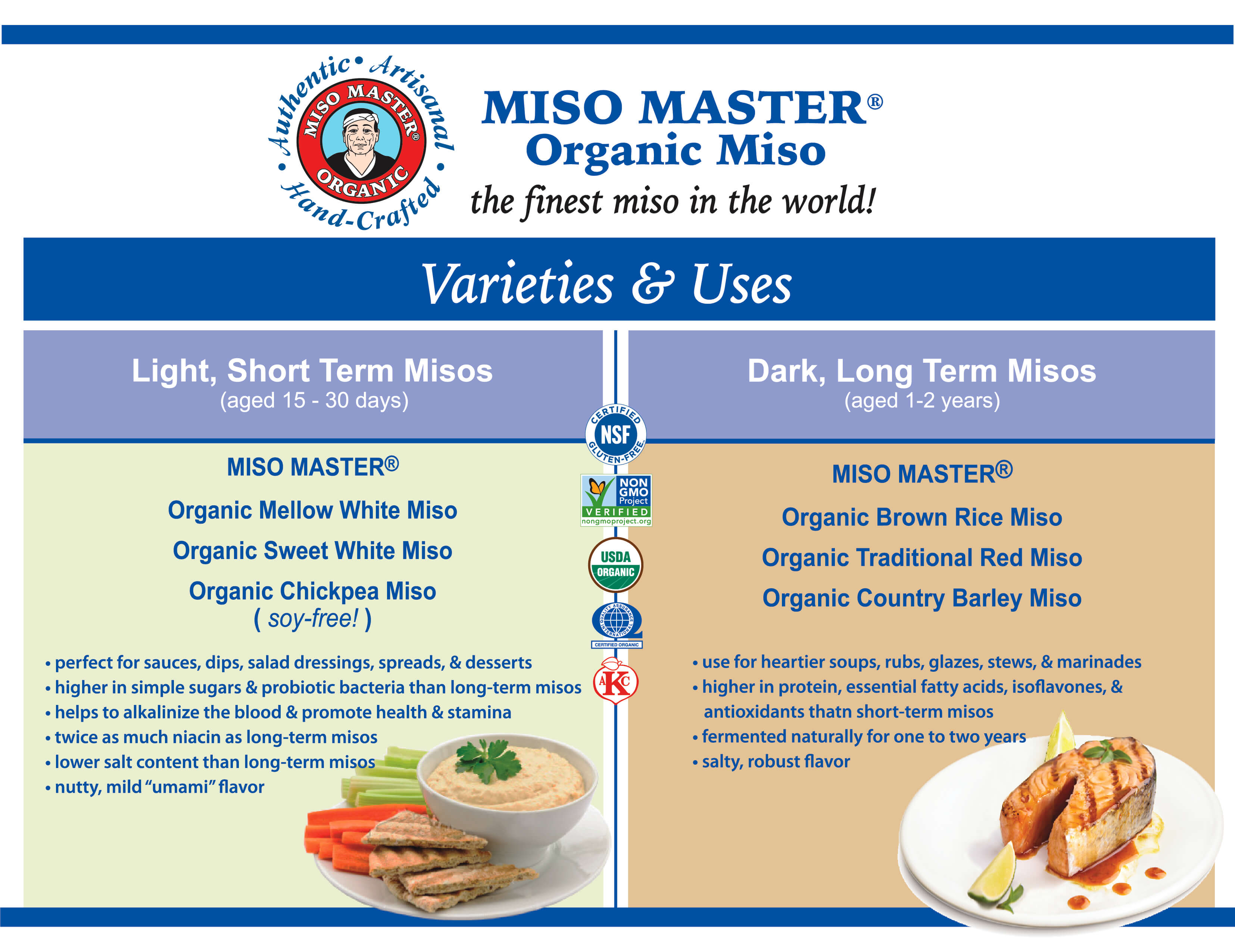 miso-master-varieties-and-uses-landscape